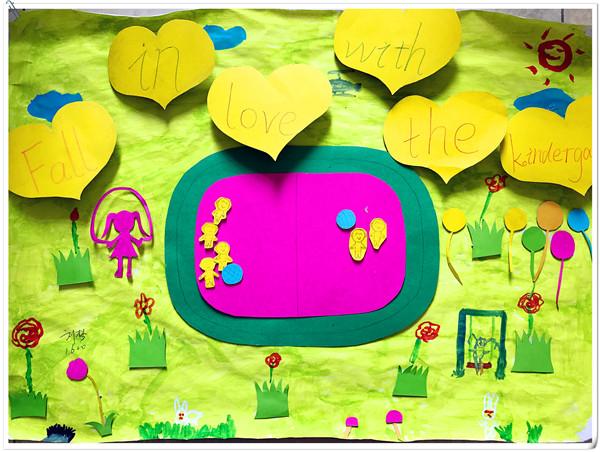 幼儿园主题墙饰设计活动_班级风采-青岛市供销中等